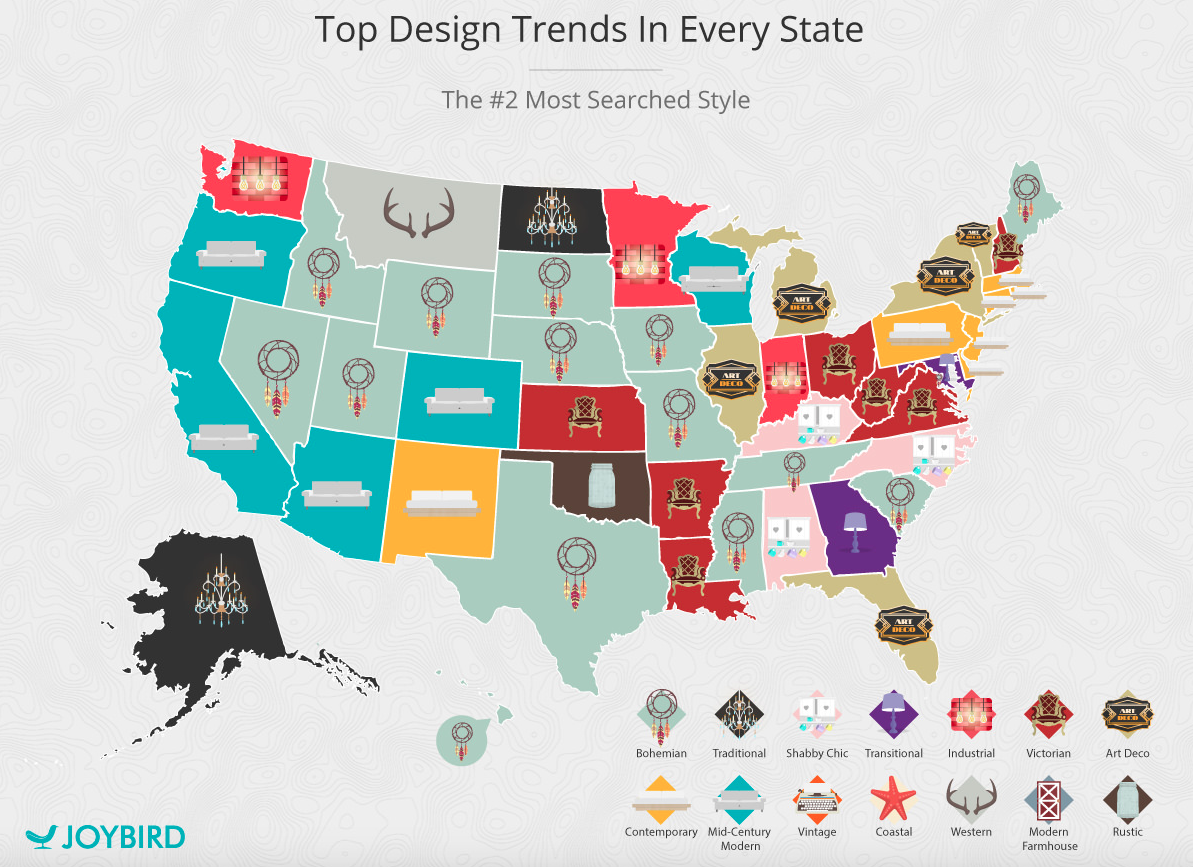 Graphic design trends for medium - Joybird Second Most Searched Design Trend