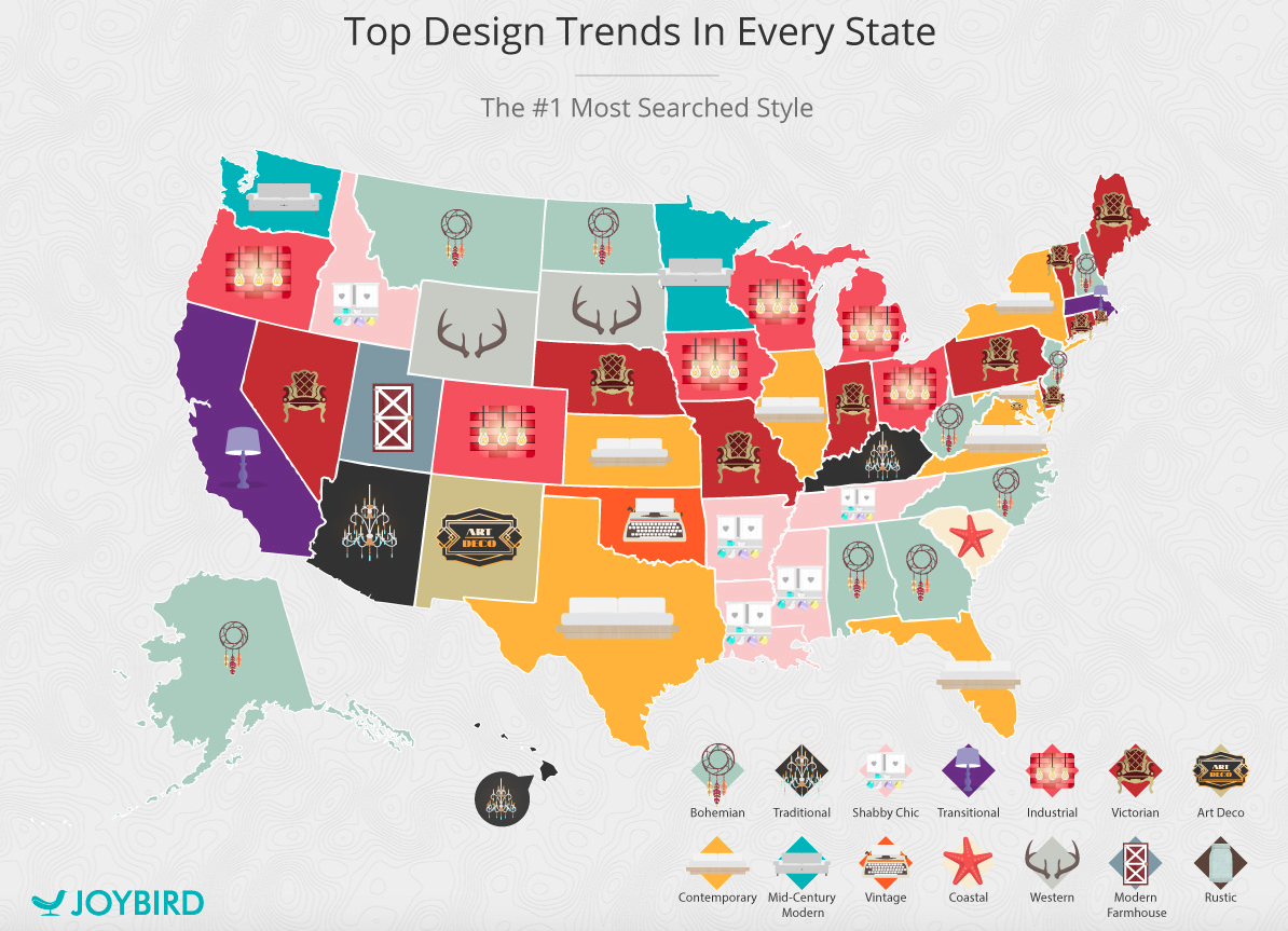 Graphic design trends for medium - The 1 Most Searched Style